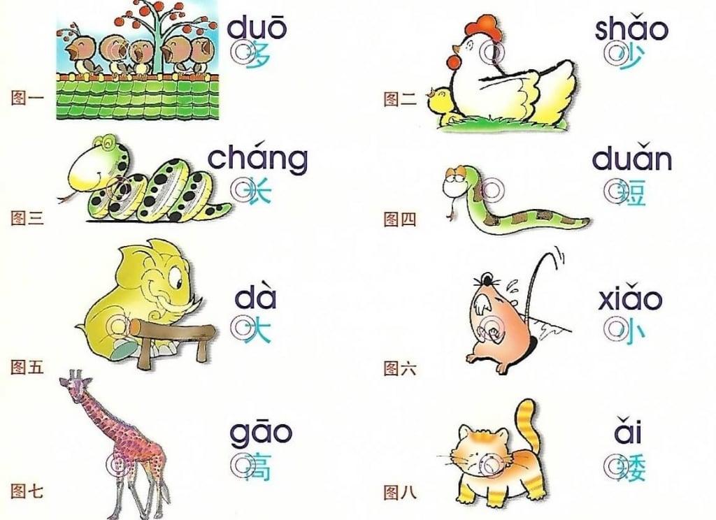 kosakata bahasa mandarin Tentang Perbandingan